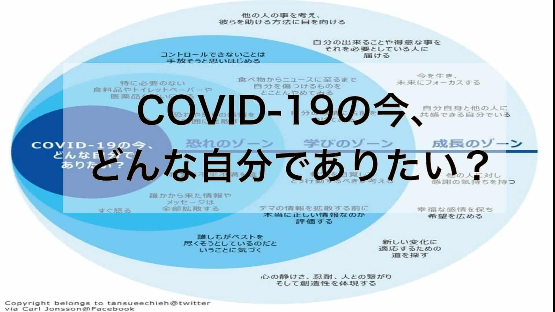 「COVID-19の今、どんな自分でありたい?」を考える